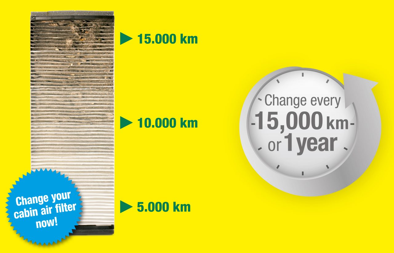 Replace your cabin air filter after 15.000 km or every year